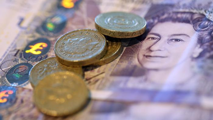 GBP/USD Price Might Rise, Yen Positive aspects as China Virus Sinks Shares