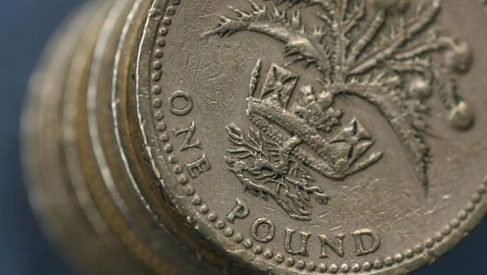 British Pound Technical Evaluation: GBP/USD, GBP/JPY, EUR/GBP