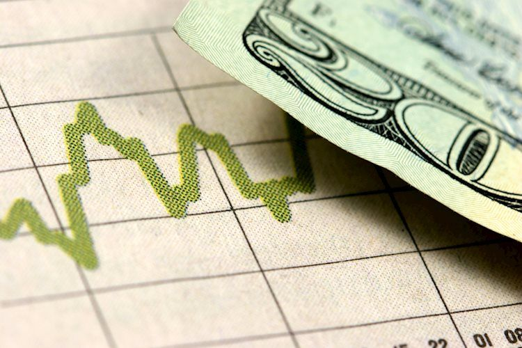Greenback continues to bounce on the rhythm of yields