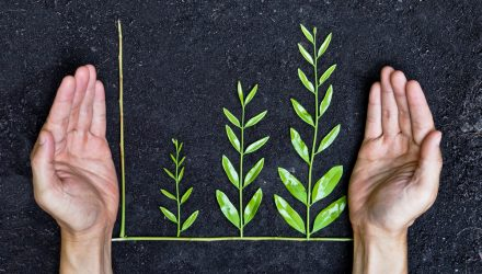 Rich Buyers Shifting Into Socially Accountable, ESG Investments