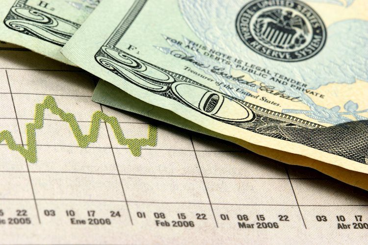 Foreign exchange Right now: Greenback bulls take a breath – FXStreet