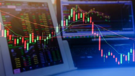 The Market Is Up, However So Is Volatility
