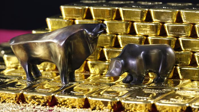 Gold Worth Outlook: XAUUSD Able to Run