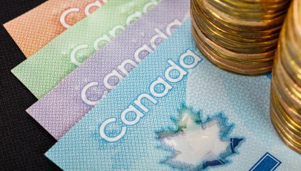 The Canadian Greenback: A Shock Hedging Automobile?