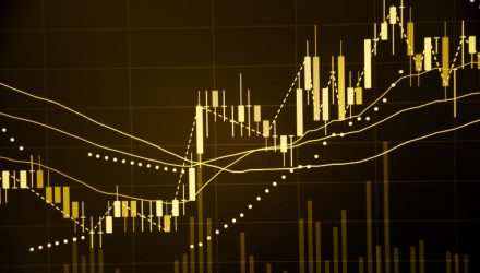 Inventory ETFs Appeal to Report Inflows Throughout November