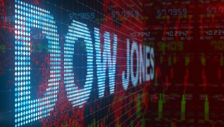 The Dow At 40,000: What It Might Imply For ETFs