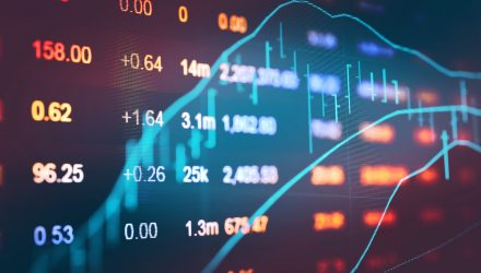 Seize Upside whereas Stopping Draw back with the DBEM ETF