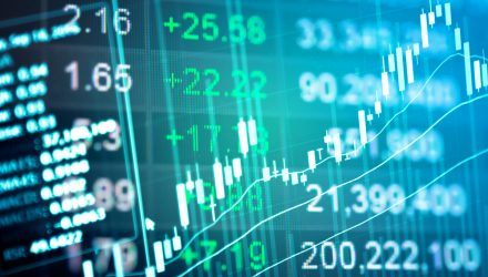 U.S. ETFs Rise as Earnings Highlight Development Shares