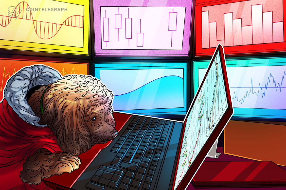Here is how Bitcoin's intraday volatility complicates leverage buying and selling