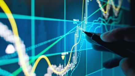 As Extra Traders Dump Shares for ETFs, Lever Up with 'HIBL'