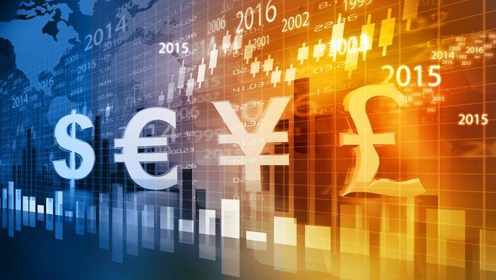 US Greenback Value Motion Setups: EUR/USD, GBP/USD, USD/CAD