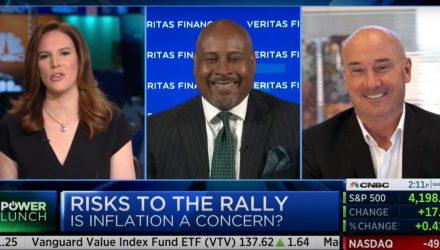 CNBC Energy Lunch: Tom Lydon Talks Market Rally Dangers