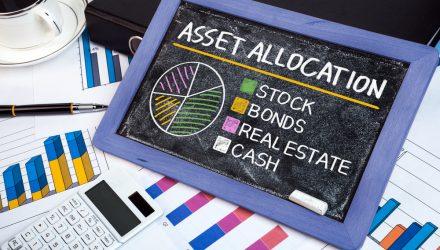 ETF of the Week: VanEck Vectors Actual Asset Allocation ETF (RAAX)