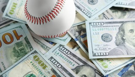 Rising Charges, Rising Inventory Costs, and the Juiced Baseball