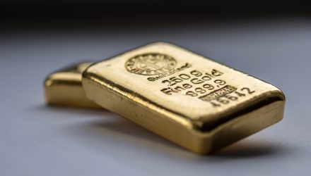 Is A Transfer to the Upside forward for Gold Costs?